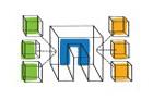 NetApp:构建适合混合云的数据平台